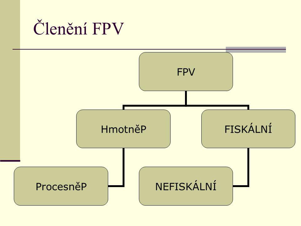 Členění FPV FPV HmotněP ProcesněP FISKÁLNÍ NEFISKÁLNÍ