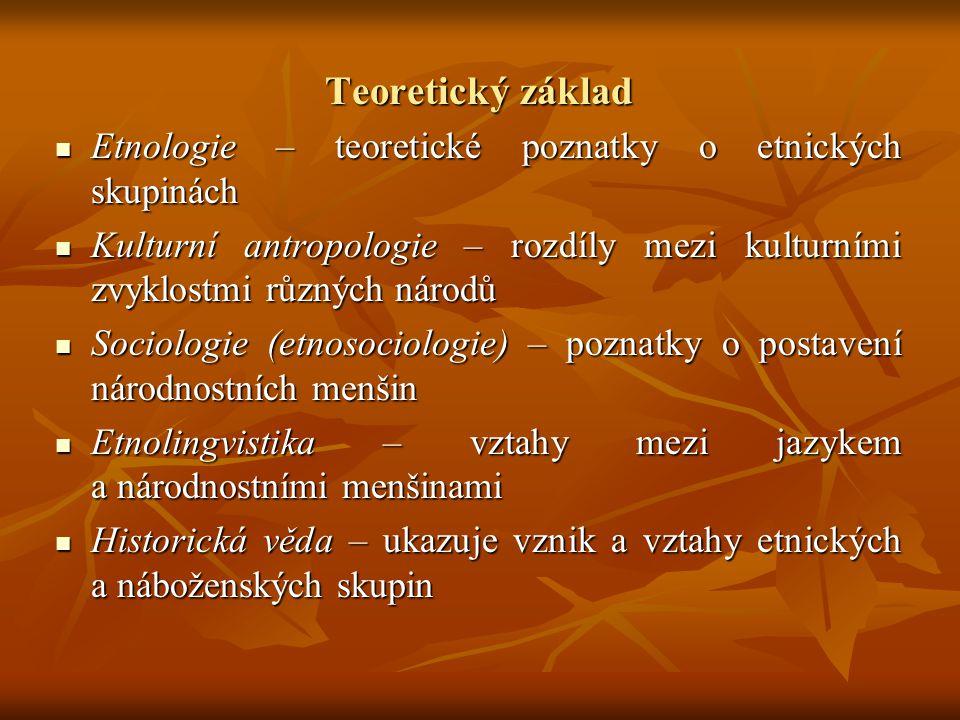 Teoretický základ Etnologie – teoretické poznatky o etnických skupinách Etnologie – teoretické poznatky o etnických skupinách Kulturní antropologie –