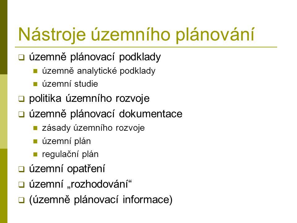 """Nástroje územního plánování  územně plánovací podklady územně analytické podklady územní studie  politika územního rozvoje  územně plánovací dokumentace zásady územního rozvoje územní plán regulační plán  územní opatření  územní """"rozhodování  (územně plánovací informace)"""