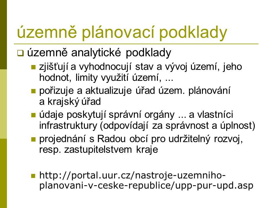 územně plánovací podklady  územně analytické podklady zjišťují a vyhodnocují stav a vývoj území, jeho hodnot, limity využití území,... pořizuje a akt
