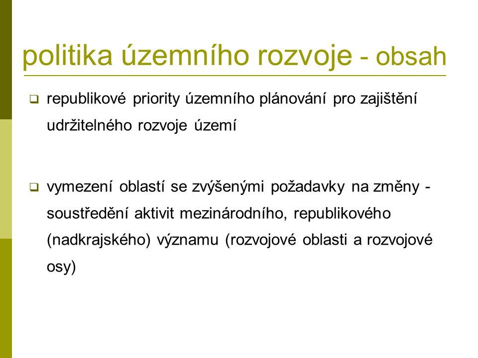 politika územního rozvoje - obsah  republikové priority územního plánování pro zajištění udržitelného rozvoje území  vymezení oblastí se zvýšenými požadavky na změny - soustředění aktivit mezinárodního, republikového (nadkrajského) významu (rozvojové oblasti a rozvojové osy)