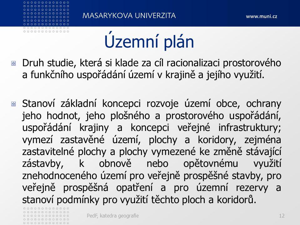 Územní plán Druh studie, která si klade za cíl racionalizaci prostorového a funkčního uspořádání území v krajině a jejího využití. Stanoví základní ko