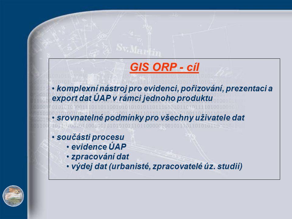 GIS ORP - cíl komplexní nástroj pro evidenci, pořizování, prezentaci a export dat ÚAP v rámci jednoho produktu komplexní nástroj pro evidenci, pořizování, prezentaci a export dat ÚAP v rámci jednoho produktu srovnatelné podmínky pro všechny uživatele dat srovnatelné podmínky pro všechny uživatele dat součásti procesu součásti procesu evidence ÚAP evidence ÚAP zpracování dat zpracování dat výdej dat (urbanisté, zpracovatelé úz.