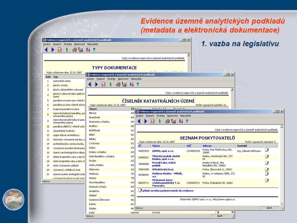 Evidence územně analytických podkladů (metadata a elektronická dokumentace) 1. vazba na legislativu