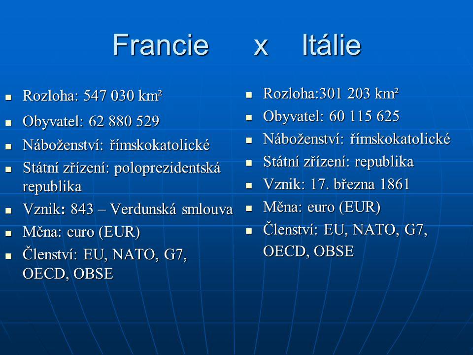 Franciex Itálie Rozloha: 547 030 km² Rozloha: 547 030 km² Obyvatel: 62 880 529 Obyvatel: 62 880 529 Náboženství: římskokatolické Náboženství: římskokatolické Státní zřízení: poloprezidentská republika Státní zřízení: poloprezidentská republika Vznik: 843 – Verdunská smlouva Vznik: 843 – Verdunská smlouva Měna: euro (EUR) Měna: euro (EUR) Členství: EU, NATO, G7, OECD, OBSE Členství: EU, NATO, G7, OECD, OBSE Rozloha:301 203 km² Rozloha:301 203 km² Obyvatel: 60 115 625 Obyvatel: 60 115 625 Náboženství: římskokatolické Náboženství: římskokatolické Státní zřízení: republika Státní zřízení: republika Vznik: 17.