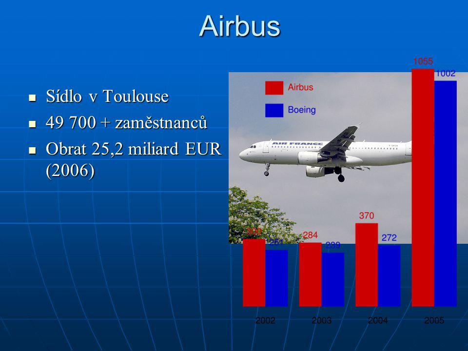 Airbus Sídlo v Toulouse Sídlo v Toulouse 49 700 + zaměstnanců 49 700 + zaměstnanců Obrat 25,2 miliard EUR (2006) Obrat 25,2 miliard EUR (2006)