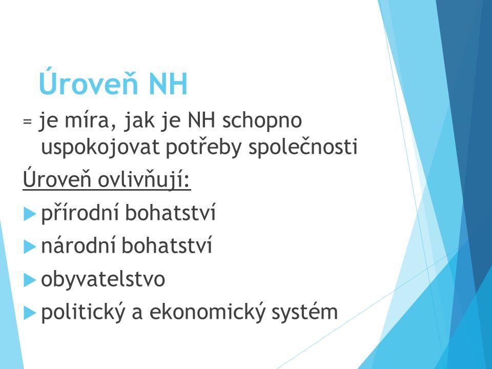 Struktura NH Sektorové členění: - odpovídá hospodářskému cyklu a vztahy mezi částmi cyklu  primární sektor – těžba surovin, zemědělství, rybolov, lesní hospodářství