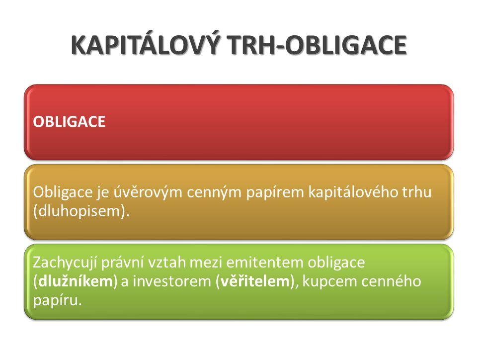 KAPITÁLOVÝ TRH-OBLIGACE OBLIGACE Obligace je úvěrovým cenným papírem kapitálového trhu (dluhopisem).