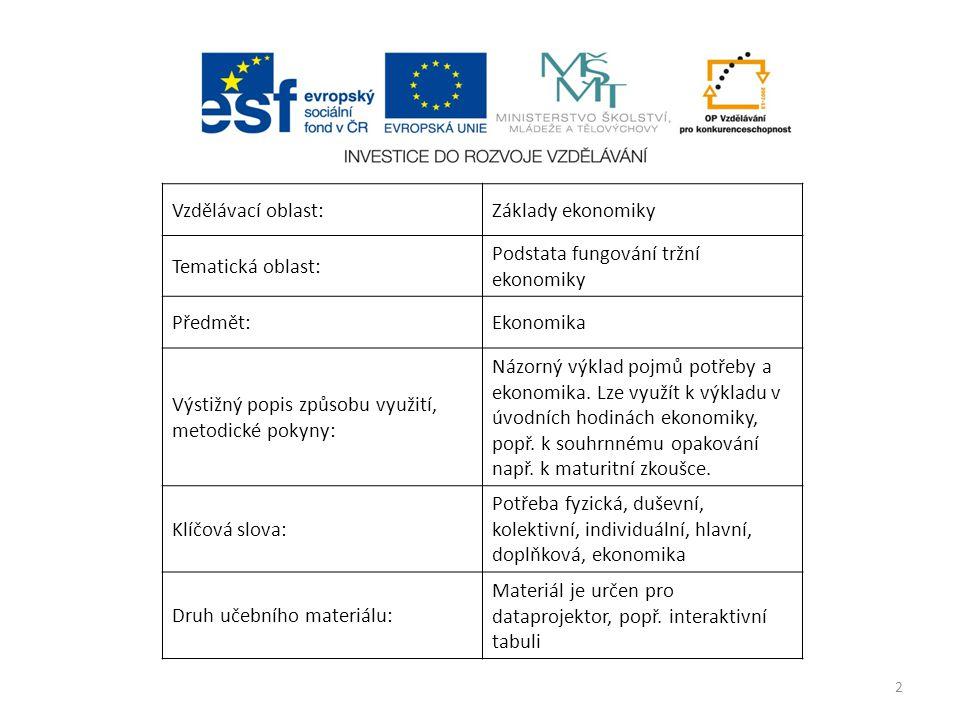 2 Vzdělávací oblast:Základy ekonomiky Tematická oblast: Podstata fungování tržní ekonomiky Předmět:Ekonomika Výstižný popis způsobu využití, metodické