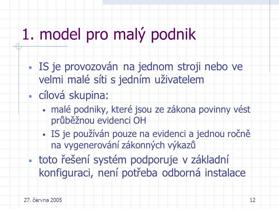 27. června 200512 1. model pro malý podnik IS je provozován na jednom stroji nebo ve velmi malé síti s jedním uživatelem cílová skupina: malé podniky,