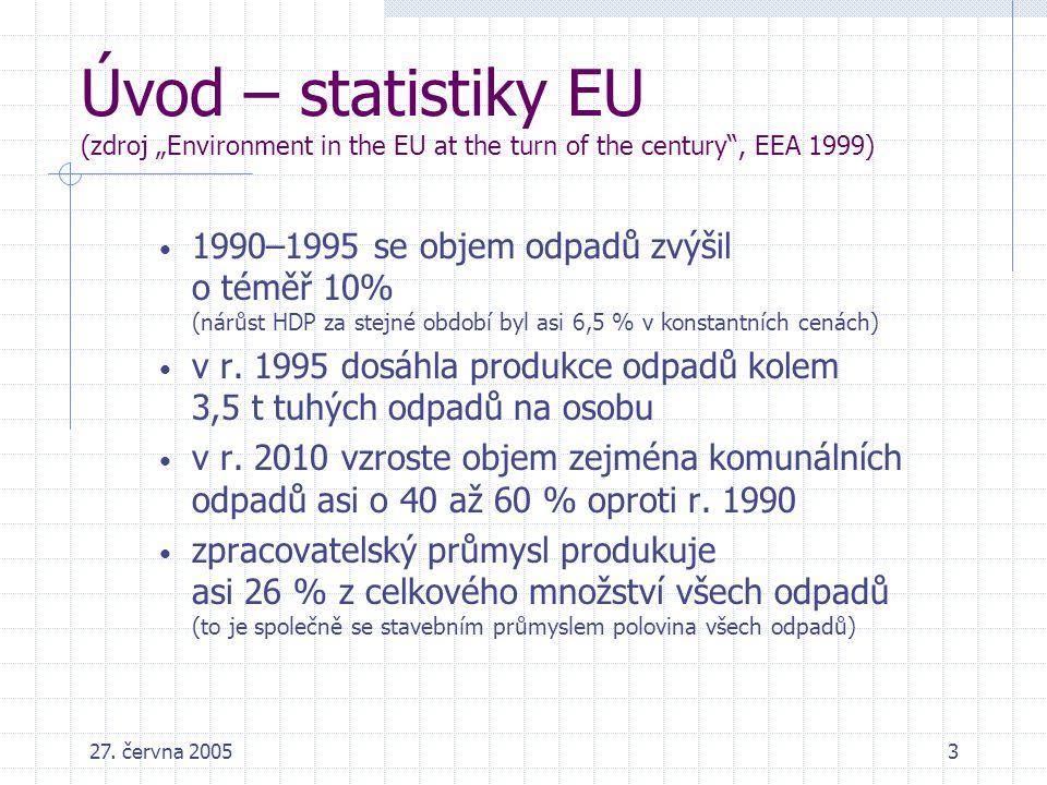 """27. června 20053 Úvod – statistiky EU (zdroj """"Environment in the EU at the turn of the century"""", EEA 1999) 1990–1995 se objem odpadů zvýšil o téměř 10"""