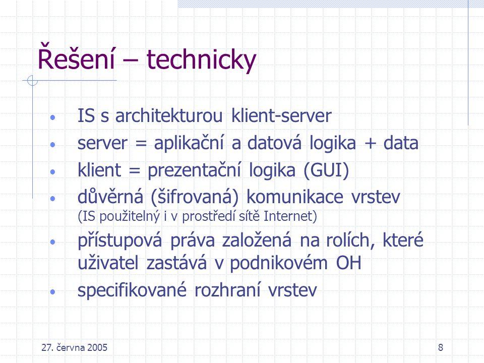 27. června 20058 Řešení – technicky IS s architekturou klient-server server = aplikační a datová logika + data klient = prezentační logika (GUI) důvěr