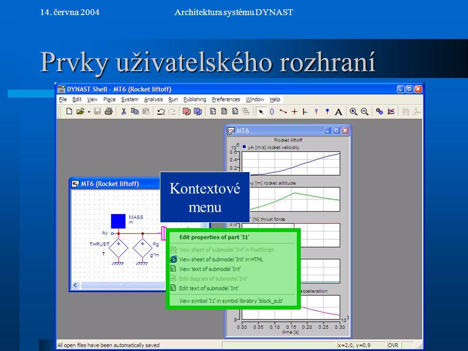 NextPrev 14. června 2004Architektura systému DYNAST Prvky uživatelského rozhraní Kontextové menu
