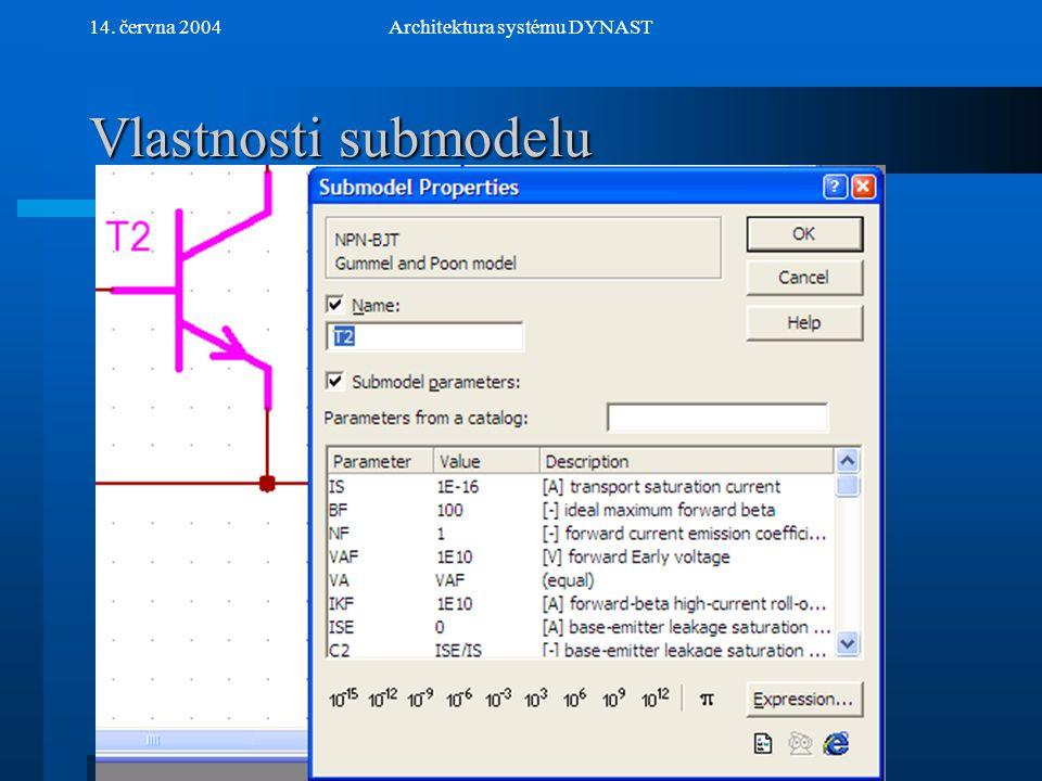 NextPrev 14. června 2004Architektura systému DYNAST Vlastnosti submodelu