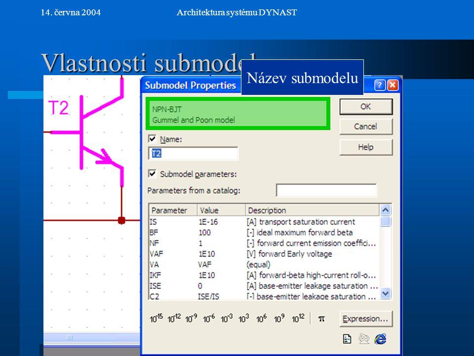 NextPrev 14. června 2004Architektura systému DYNAST Vlastnosti submodelu Název submodelu