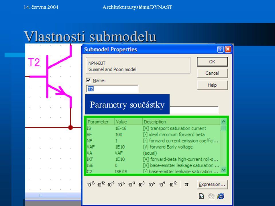 NextPrev 14. června 2004Architektura systému DYNAST Vlastnosti submodelu Parametry součástky