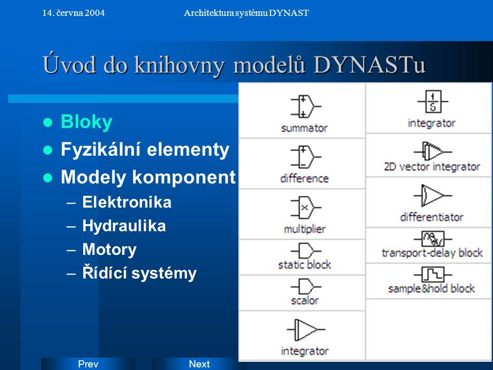 NextPrev 14. června 2004Architektura systému DYNAST Úvod do knihovny modelů DYNASTu Bloky Fyzikální elementy Modely komponent –Elektronika –Hydraulika