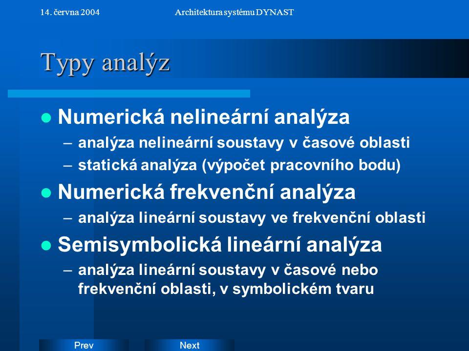 NextPrev 14. června 2004Architektura systému DYNAST Typy analýz Numerická nelineární analýza –analýza nelineární soustavy v časové oblasti –statická a