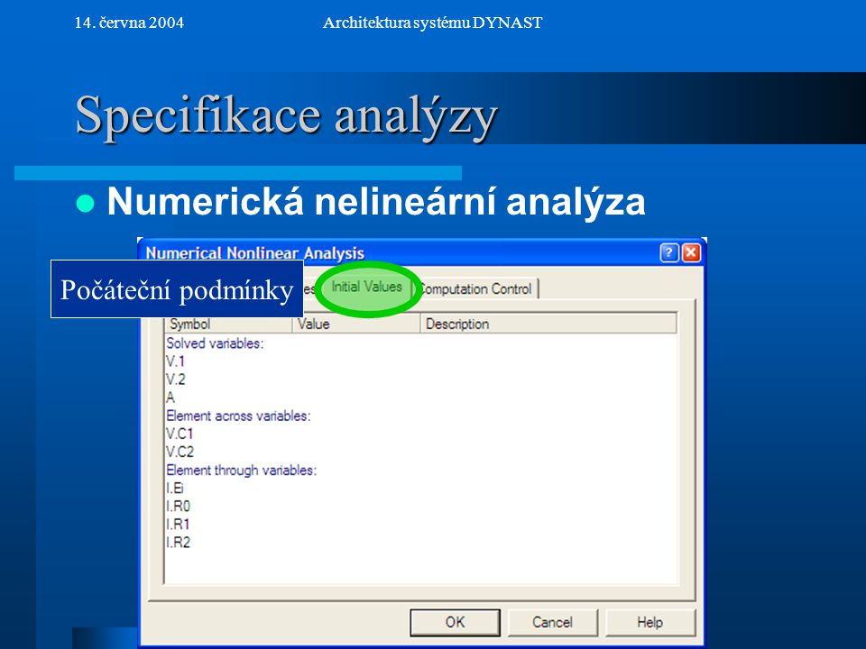 NextPrev 14. června 2004Architektura systému DYNAST Specifikace analýzy Numerická nelineární analýza Počáteční podmínky