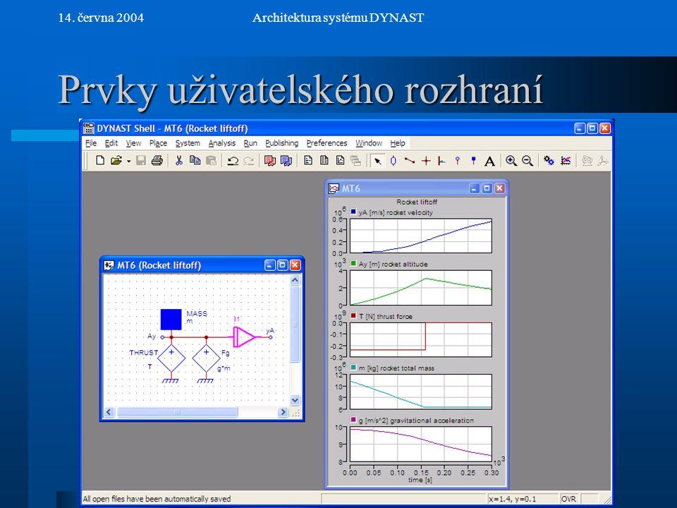 NextPrev 14. června 2004Architektura systému DYNAST Prvky uživatelského rozhraní
