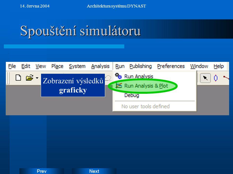 NextPrev 14. června 2004Architektura systému DYNAST Spouštění simulátoru Zobrazení výsledků graficky