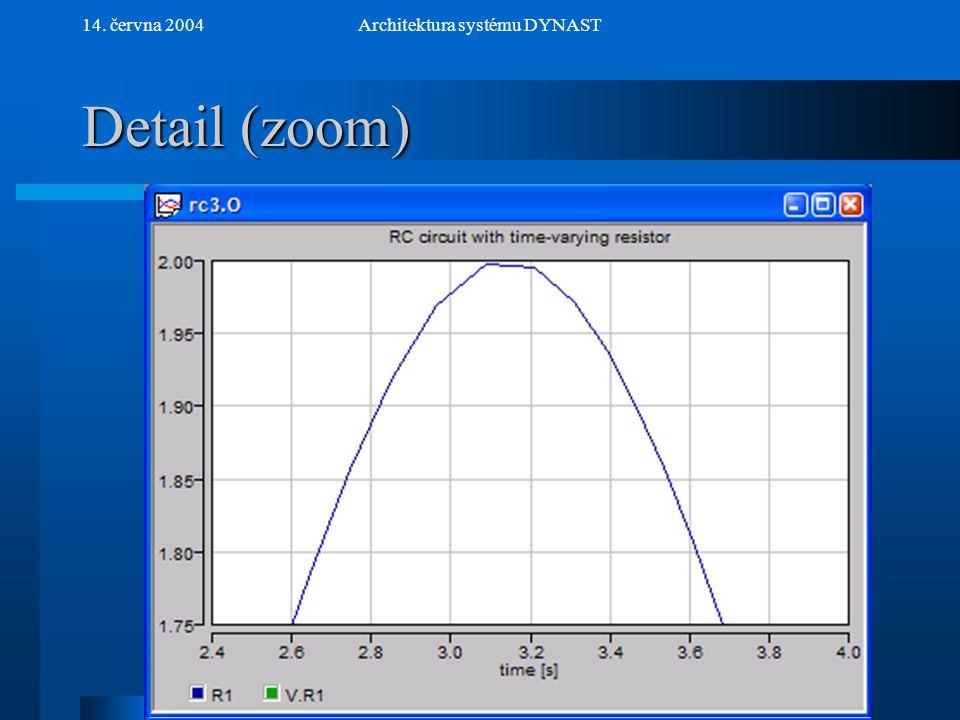 NextPrev 14. června 2004Architektura systému DYNAST Detail (zoom)