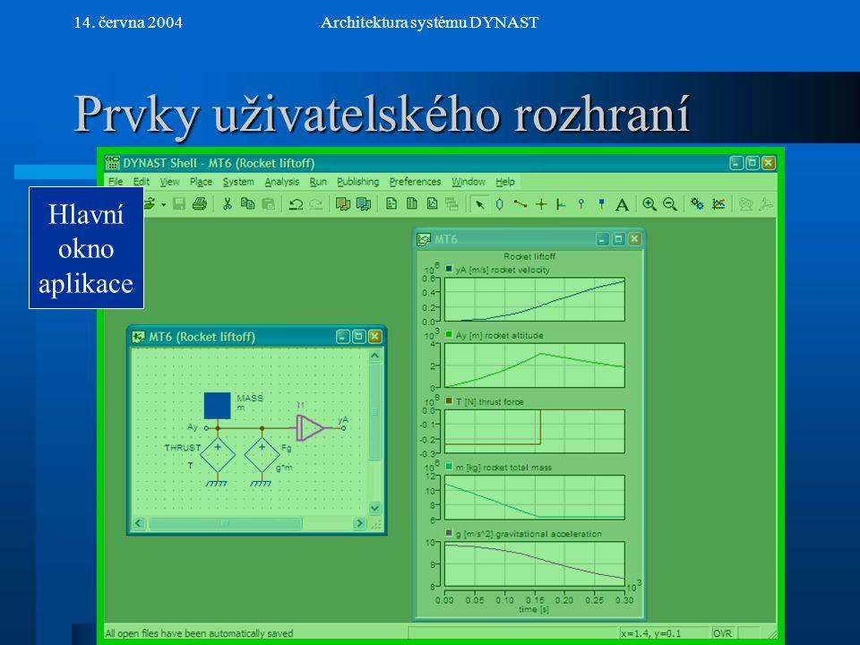 NextPrev 14. června 2004Architektura systému DYNAST Prvky uživatelského rozhraní Hlavní okno aplikace