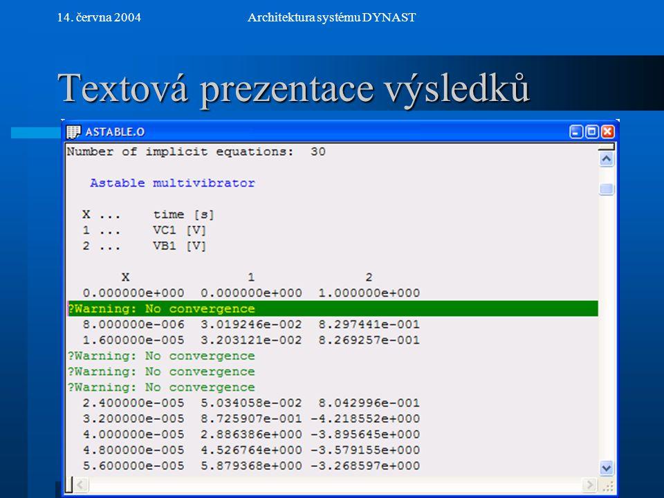 NextPrev 14. června 2004Architektura systému DYNAST Textová prezentace výsledků