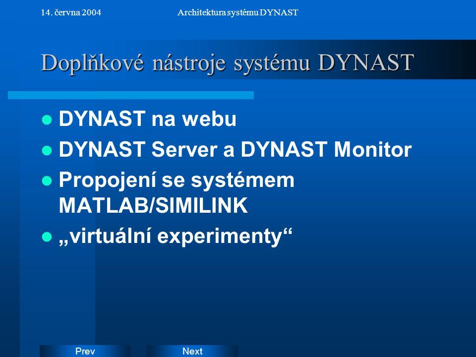 NextPrev 14. června 2004Architektura systému DYNAST Doplňkové nástroje systému DYNAST DYNAST na webu DYNAST Server a DYNAST Monitor Propojení se systé