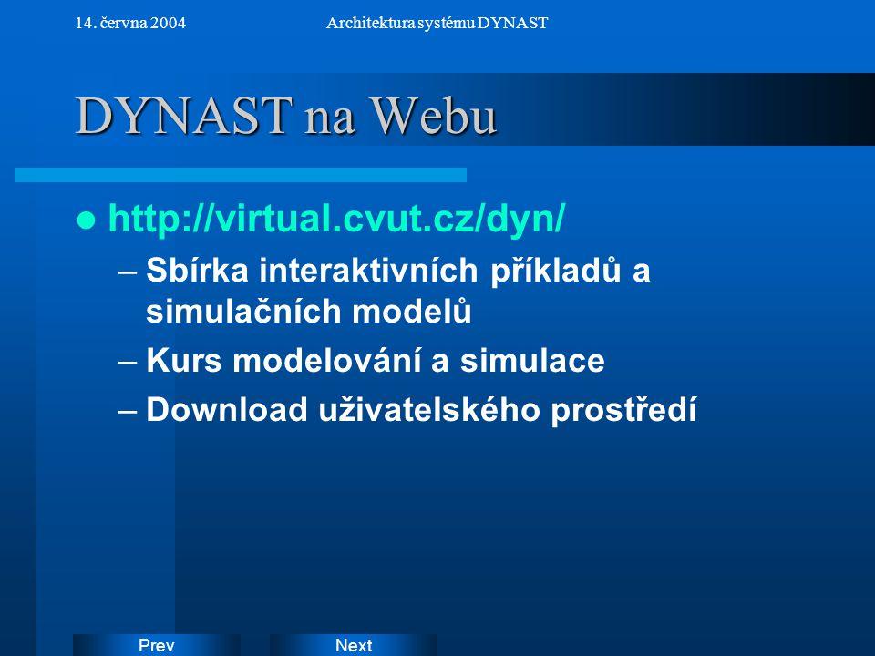NextPrev 14. června 2004Architektura systému DYNAST DYNAST na Webu http://virtual.cvut.cz/dyn/ –Sbírka interaktivních příkladů a simulačních modelů –K