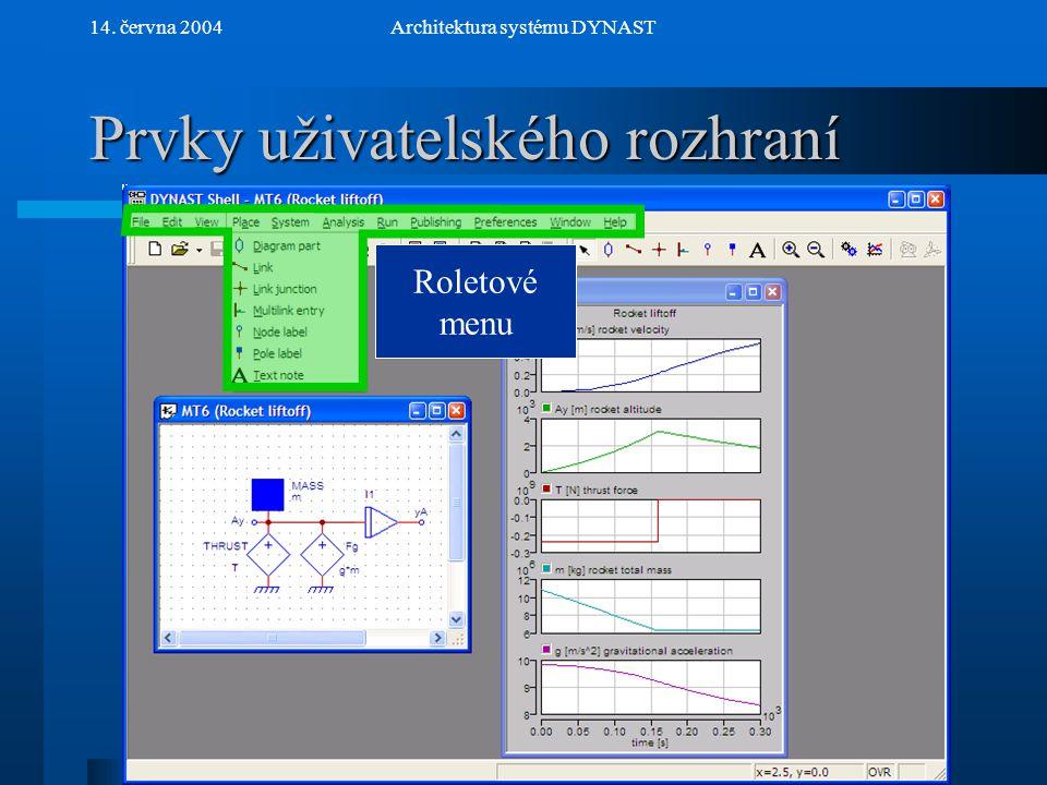 NextPrev 14. června 2004Architektura systému DYNAST Prvky uživatelského rozhraní Roletové menu