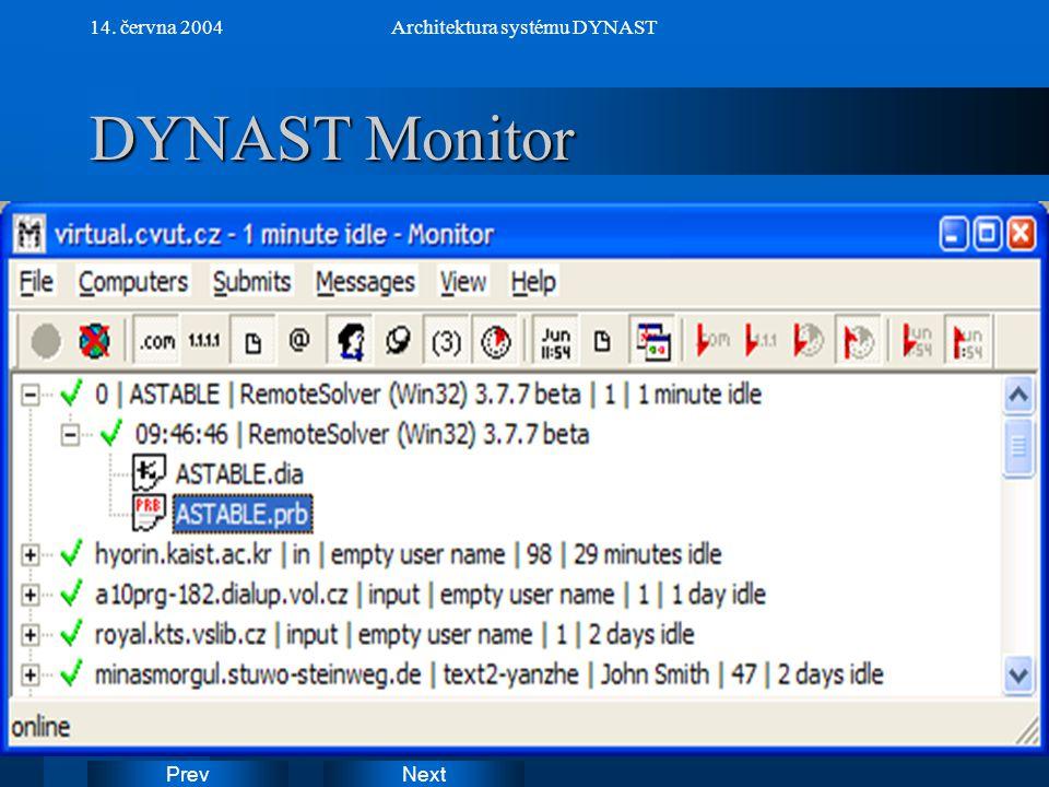 NextPrev 14. června 2004Architektura systému DYNAST DYNAST Monitor