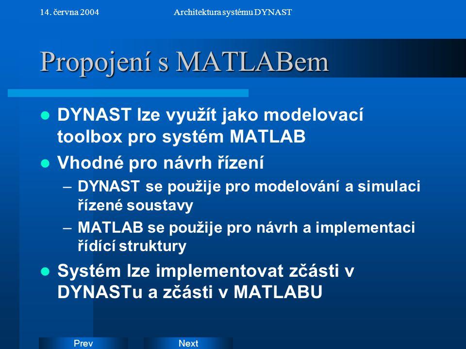 NextPrev 14. června 2004Architektura systému DYNAST Propojení s MATLABem DYNAST lze využít jako modelovací toolbox pro systém MATLAB Vhodné pro návrh