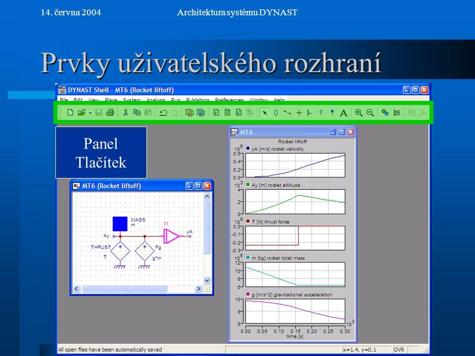 NextPrev 14. června 2004Architektura systému DYNAST Prvky uživatelského rozhraní Panel Tlačítek