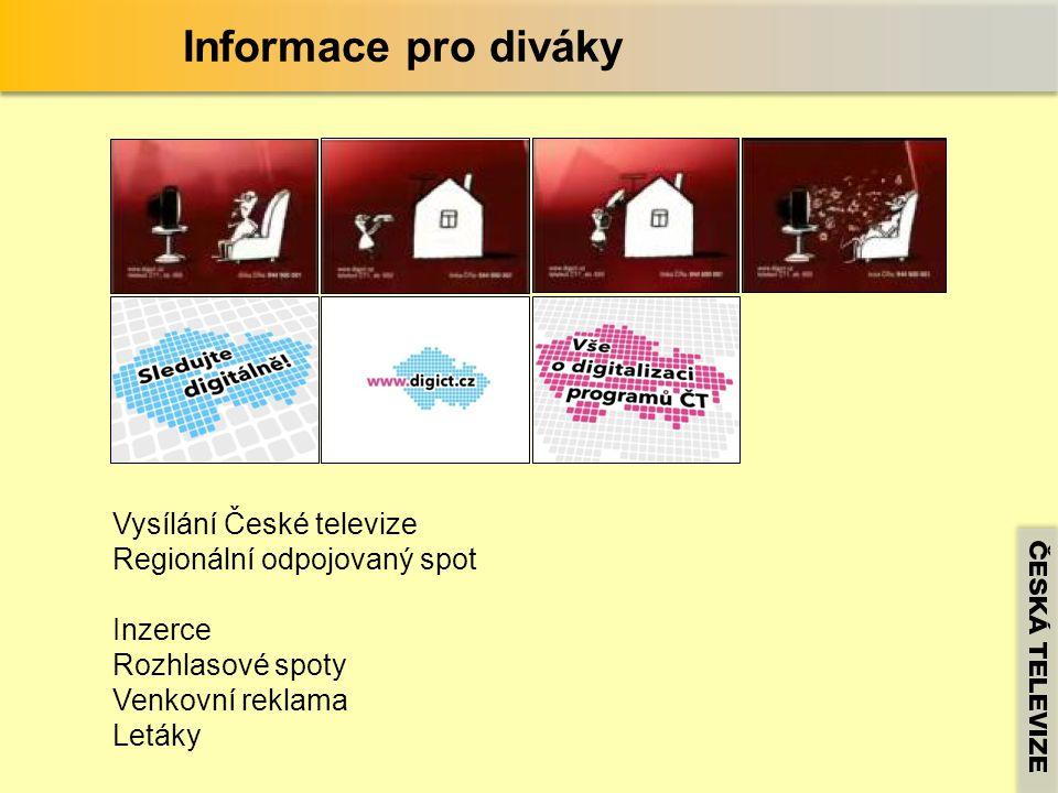 Vysílání České televize Regionální odpojovaný spot Inzerce Rozhlasové spoty Venkovní reklama Letáky