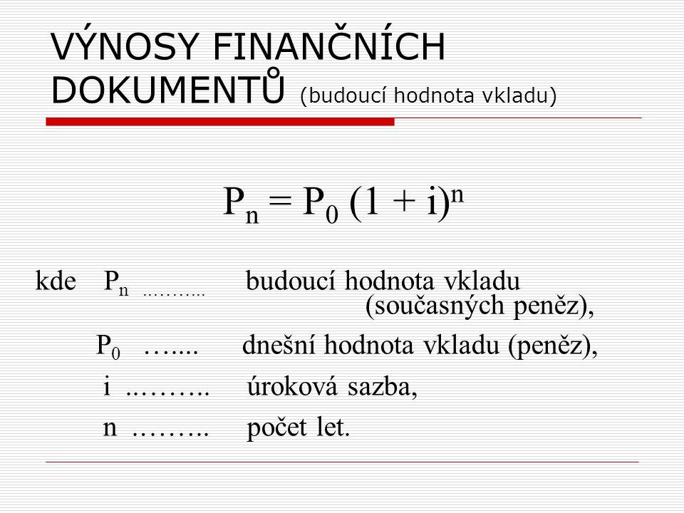 VÝNOSY FINANČNÍCH DOKUMENTŮ (budoucí hodnota vkladu) P n = P 0 (1 + i) n kdeP n..……... budoucí hodnota vkladu (současných peněz), P 0 ….... dnešní hod