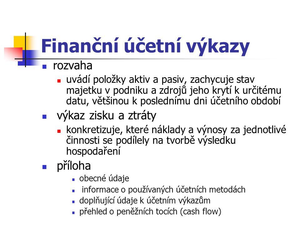 Finanční účetní výkazy rozvaha uvádí položky aktiv a pasiv, zachycuje stav majetku v podniku a zdrojů jeho krytí k určitému datu, většinou k posledním