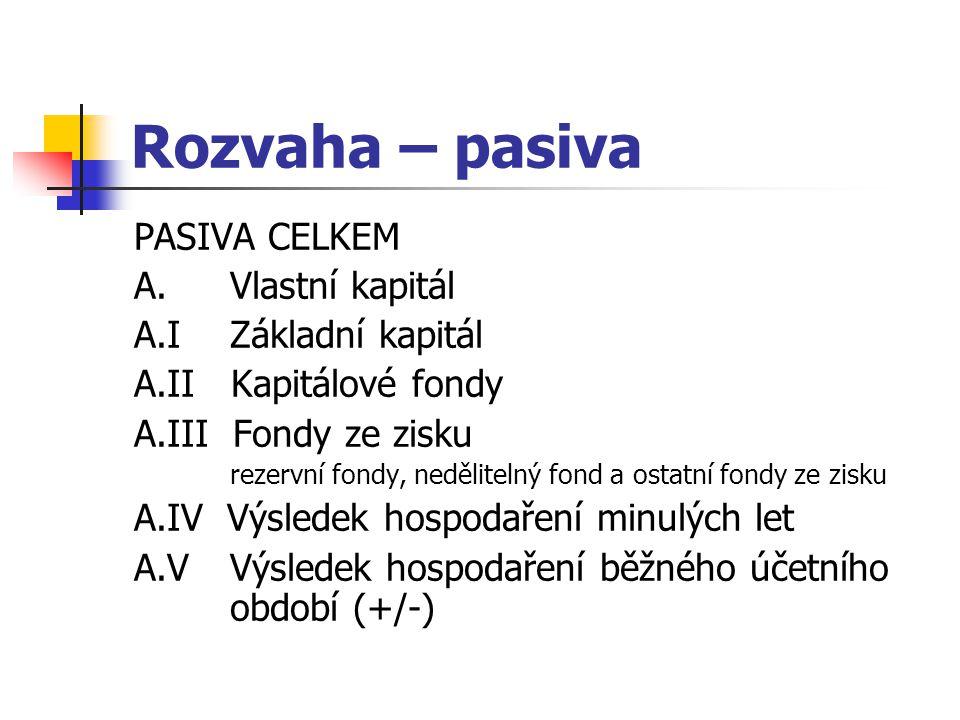 Rozvaha – pasiva PASIVA CELKEM A.Vlastní kapitál A.IZákladní kapitál A.II Kapitálové fondy A.III Fondy ze zisku rezervní fondy, nedělitelný fond a ost