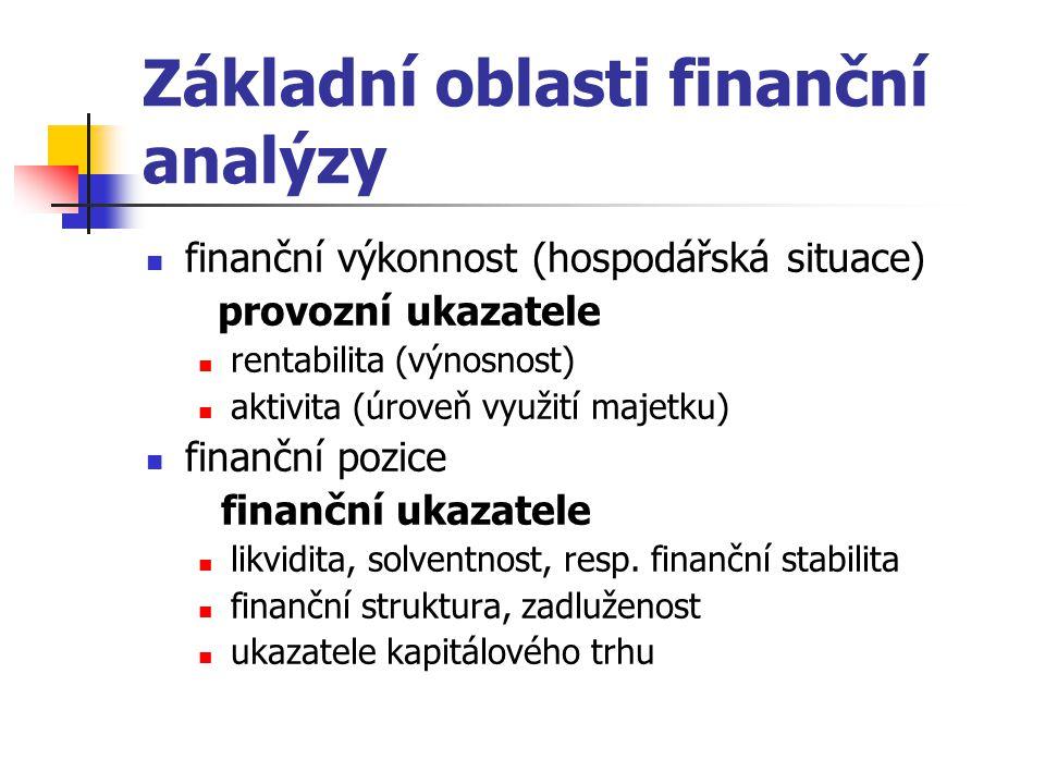 Základní oblasti finanční analýzy finanční výkonnost (hospodářská situace) provozní ukazatele rentabilita (výnosnost) aktivita (úroveň využití majetku