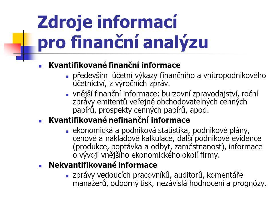 Zdroje informací pro finanční analýzu Kvantifikované finanční informace především účetní výkazy finančního a vnitropodnikového účetnictví, z výročních