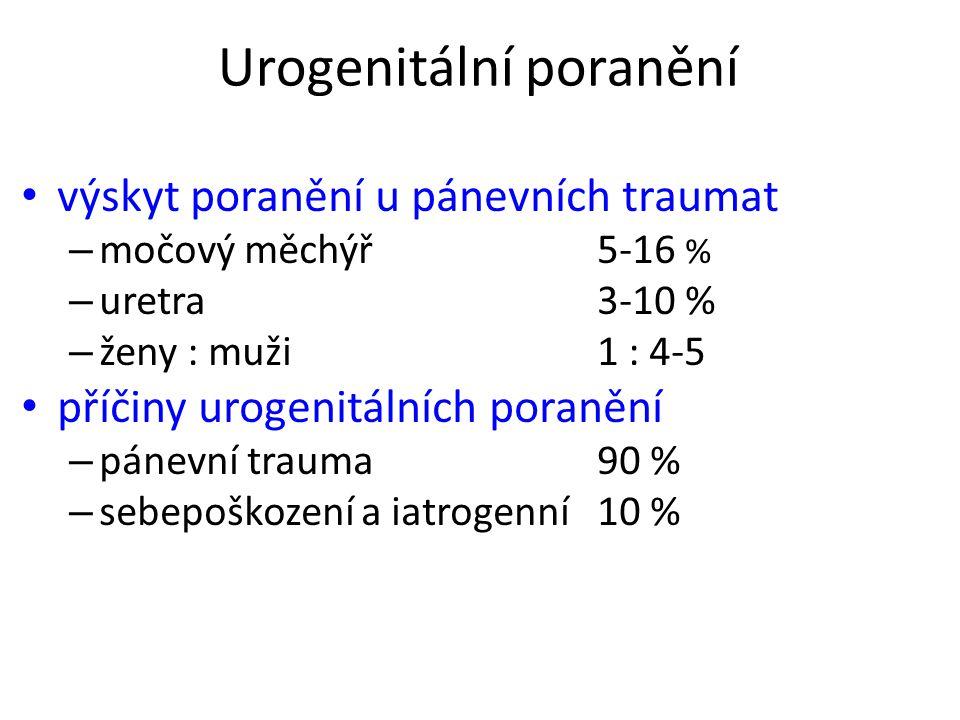 Urogenitální poranění výskyt poranění u pánevních traumat – močový měchýř5-16 % – uretra3-10 % – ženy : muži1 : 4-5 příčiny urogenitálních poranění –