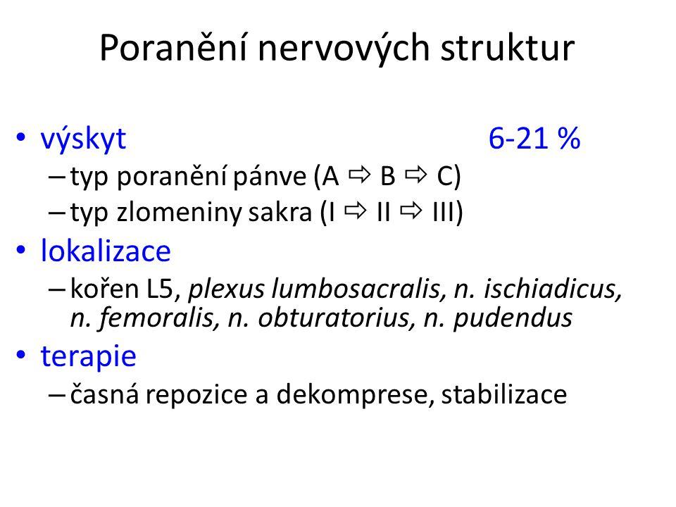 Poranění nervových struktur výskyt6-21 % – typ poranění pánve (A  B  C) – typ zlomeniny sakra (I  II  III) lokalizace – kořen L5, plexus lumbosacr