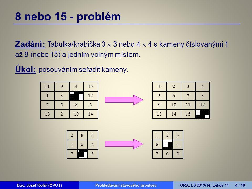 Doc. Josef Kolář (ČVUT)Prohledávání grafůGRA, LS 2010/11, Lekce 4 4 / 15Doc.