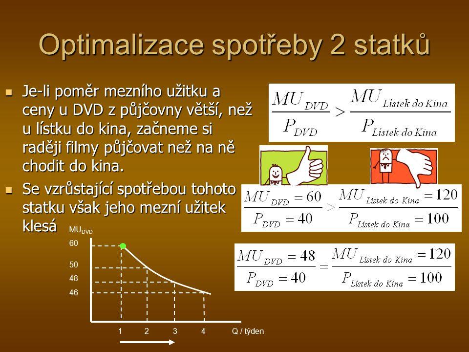 Optimalizace spotřeby 2 statků Je-li poměr mezního užitku a ceny u DVD z půjčovny větší, než u lístku do kina, začneme si raději filmy půjčovat než na
