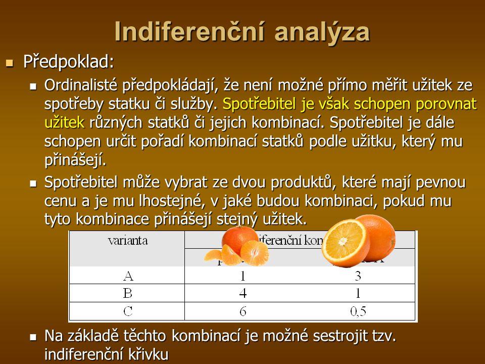 Indiferenční analýza Předpoklad: Předpoklad: Ordinalisté předpokládají, že není možné přímo měřit užitek ze spotřeby statku či služby. Spotřebitel je