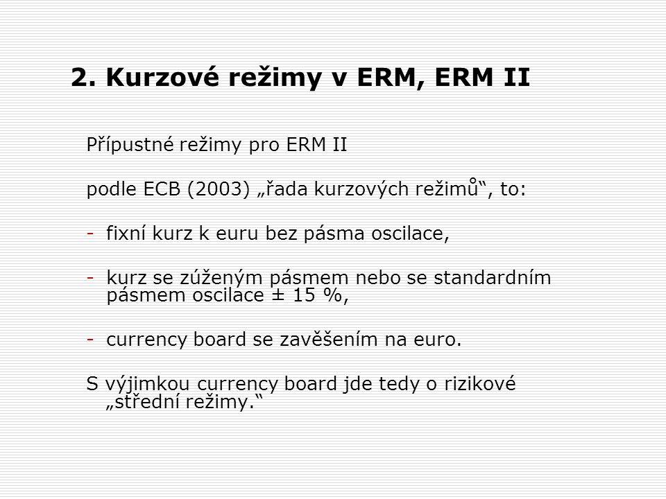 """2. Kurzové režimy v ERM, ERM II Přípustné režimy pro ERM II podle ECB (2003) """"řada kurzových režimů"""", to: -fixní kurz k euru bez pásma oscilace, -kurz"""