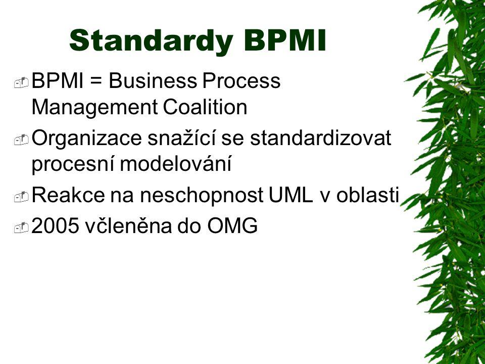Standardy BPMI  BPMI = Business Process Management Coalition  Organizace snažící se standardizovat procesní modelování  Reakce na neschopnost UML v