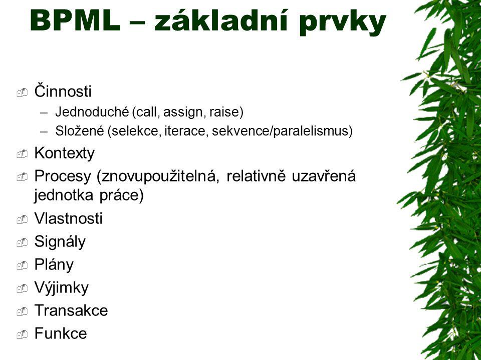 BPML – základní prvky  Činnosti –Jednoduché (call, assign, raise) –Složené (selekce, iterace, sekvence/paralelismus)  Kontexty  Procesy (znovupouži