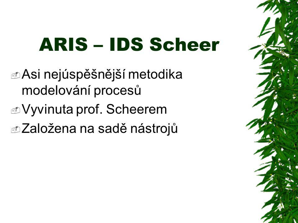 ARIS – IDS Scheer  Asi nejúspěšnější metodika modelování procesů  Vyvinuta prof. Scheerem  Založena na sadě nástrojů
