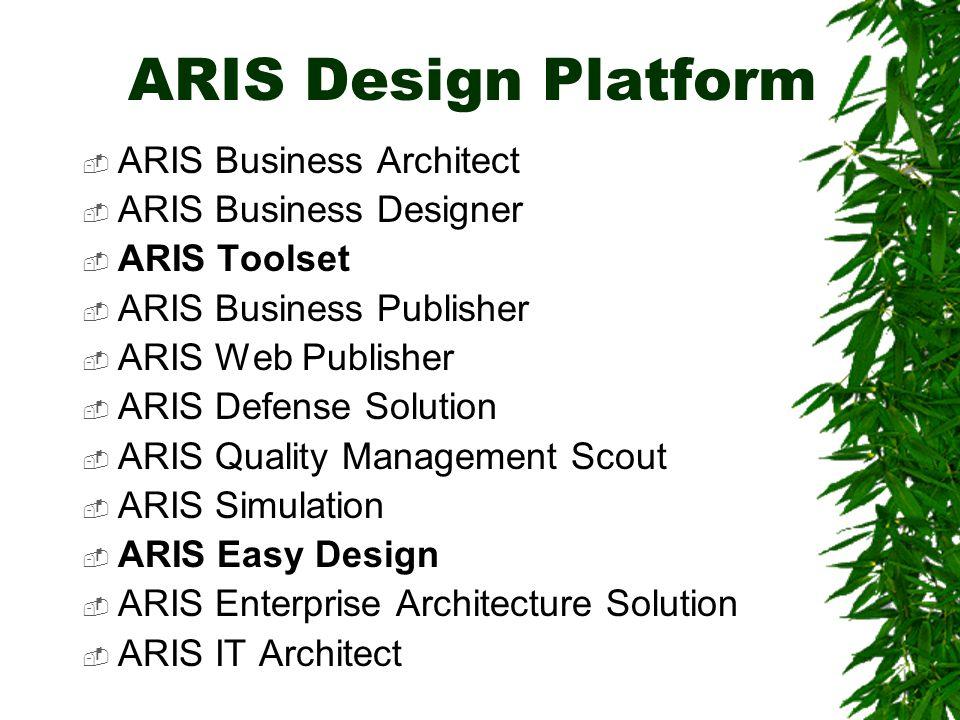 ARIS Design Platform  ARIS Business Architect  ARIS Business Designer  ARIS Toolset  ARIS Business Publisher  ARIS Web Publisher  ARIS Defense S